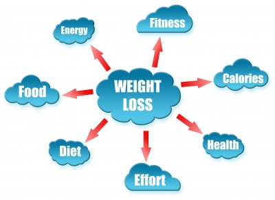 Effective Weight-Loss Tips