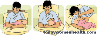 أوضاع الرضاعة الطبيعية